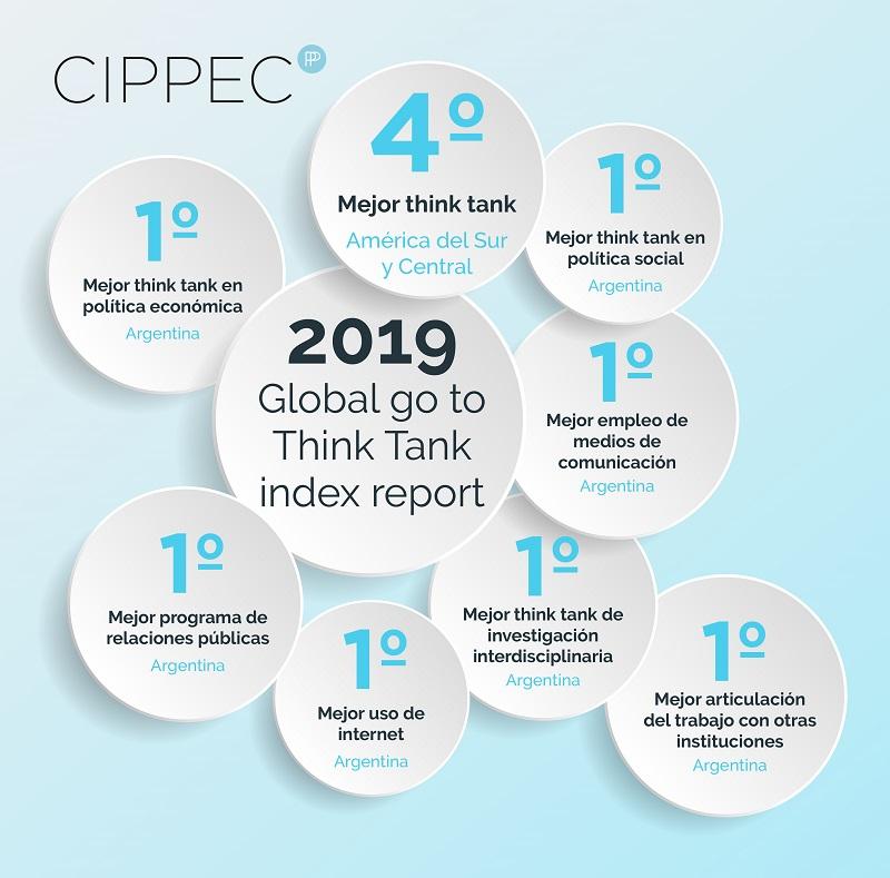 CIPPEC vuelve a ser distinguido como el mejor think tank económico y social de Argentina   Portinos